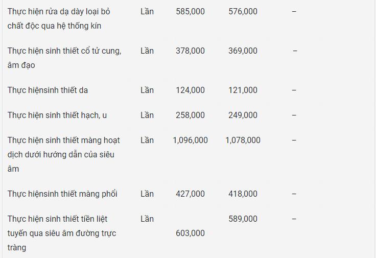 Báo giá dịch vụ tại Bệnh viện Hóc Môn