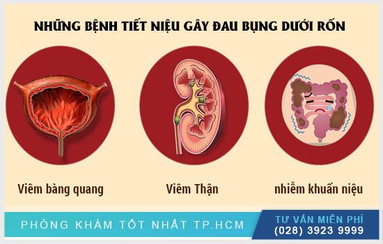 Những bệnh tiết niệu gây đau bụng dưới rốn
