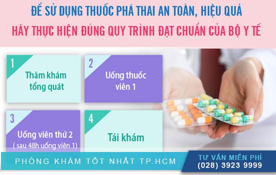 Sửu dụng thuốc phá thai an toàn