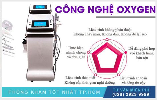 Phương pháp điều trị công nghệ Oxygen tại Hoàn Cầu