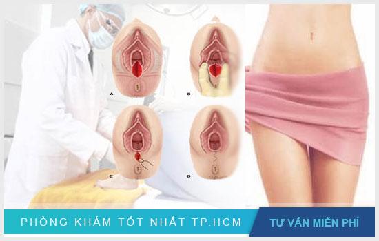 Phòng khám Dr Đông Hưng Clinic